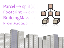 Practical grammar-based procedural modeling of architecture